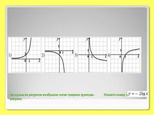 На одном из рисунков изображен эскиз графика функции . Укажите номер этого ри