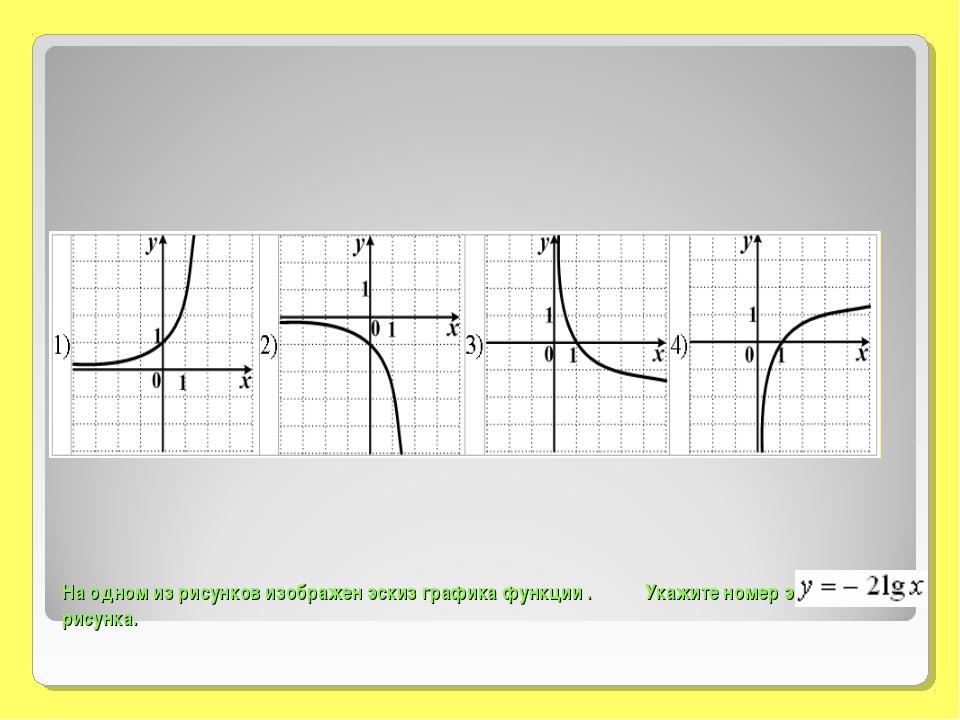 На одном из рисунков изображен эскиз графика функции . Укажите номер этого ри...