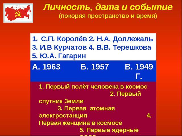 Личность, дата и событие (покоряя пространство и время) С.П. Королёв 2. Н.А....
