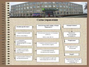 Схема управления