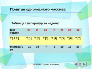 Нуцалова С.Б РМЛ, Махачкала Понятие одномерного массива Таблица температур за