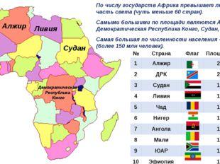 По числу государств Африка превышает любую часть света (чуть меньше 60 стран)