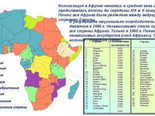 Колонизация в Африке началась в средние века и продолжалась вплоть до середин