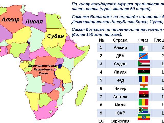 По числу государств Африка превышает любую часть света (чуть меньше 60 стран)...