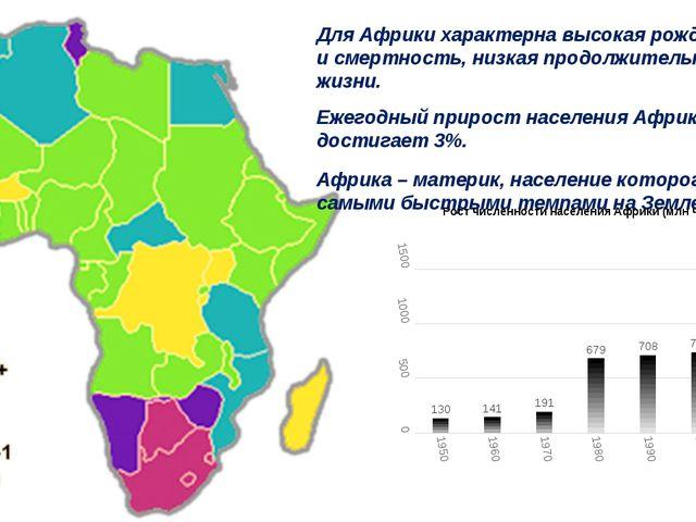 Для Африки характерна высокая рождаемость и смертность, низкая продолжительно...