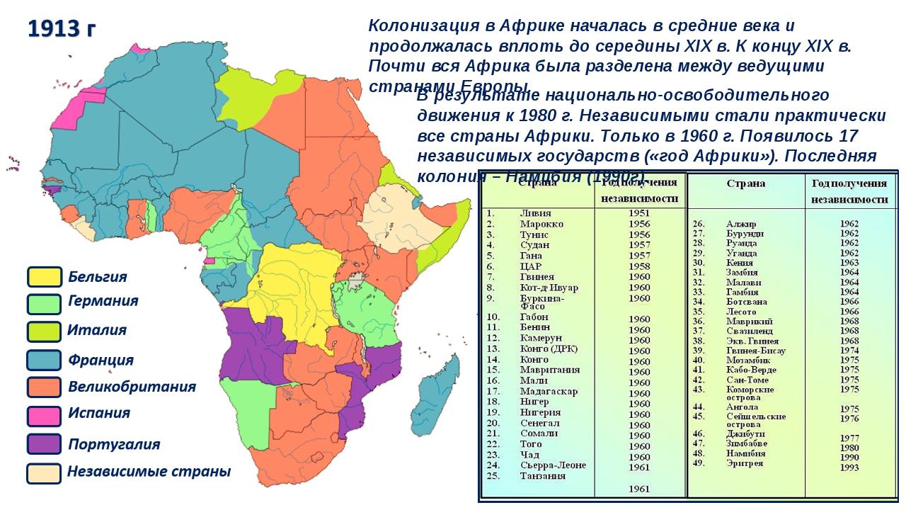 Колонизация в Африке началась в средние века и продолжалась вплоть до середин...
