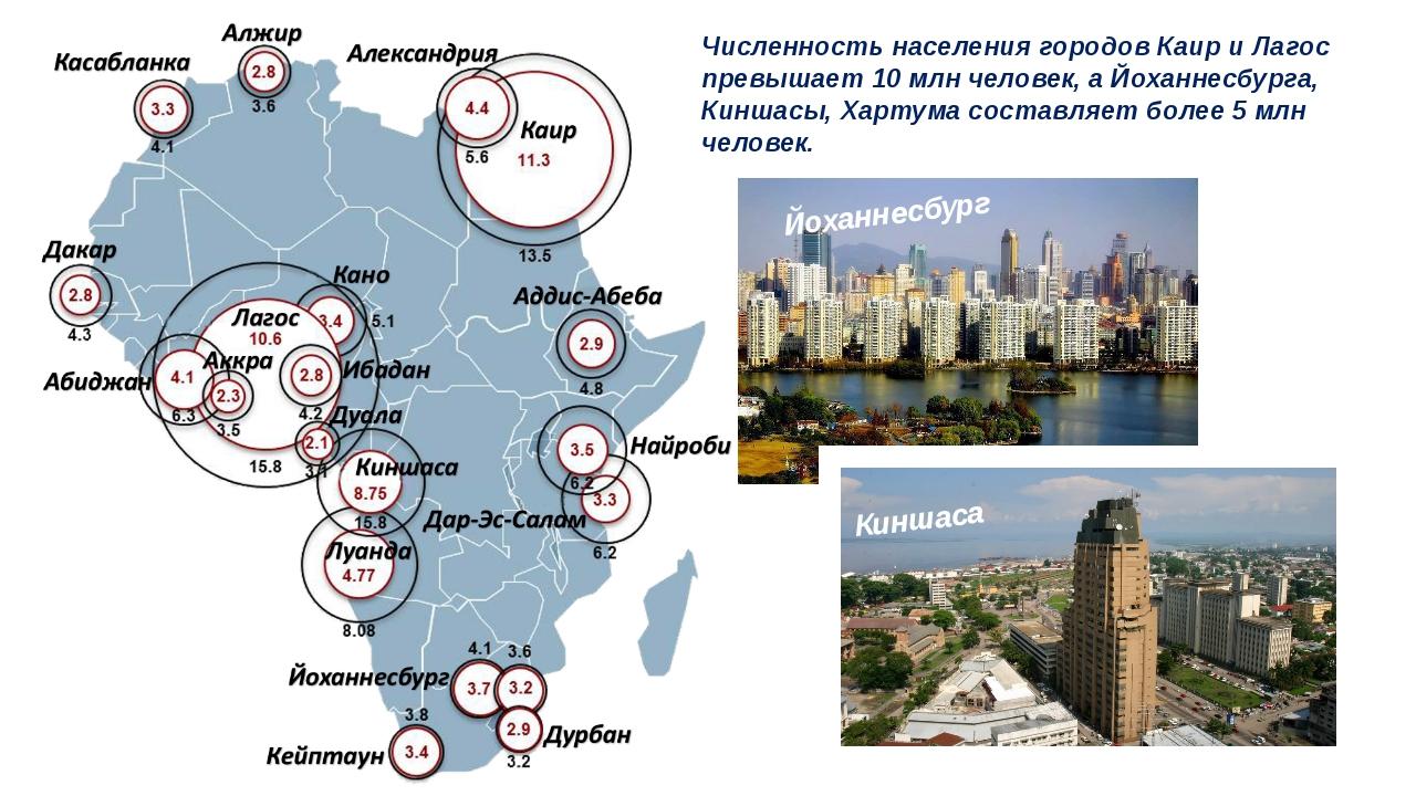 Численность населения городов Каир и Лагос превышает 10 млн человек, а Йоханн...