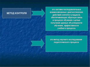 МЕТОД КОНТРОЛЯ это система последовательных взаимосвязанных диагностических д