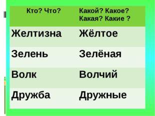 Кто?Что? Какой? Какое?Какая?Какие ? Желтизна Жёлтое Зелень Зелёная Волк Волчи