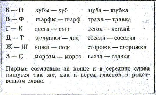 этой статье словарь склонений русского языка строп уникальным свойствам полипропилена