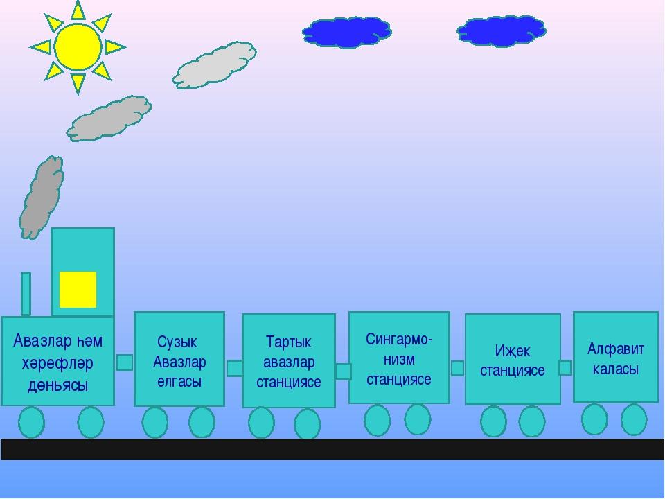Сингармо- низм станциясе Авазлар һәм хәрефләр дөньясы Тартык авазлар станцияс...