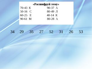 «Расшифруй тему» 70-43 К 90-37 А 50-16 С 80-49 Л 60-25 Е 40-14 К 90-61 М 80-2
