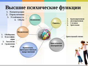 Обобщение Классификации Аналогии Сравнения и др. Кратковременная Долговременн