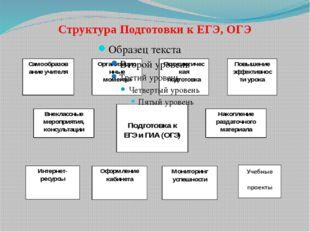 Структура Подготовки к ЕГЭ, ОГЭ