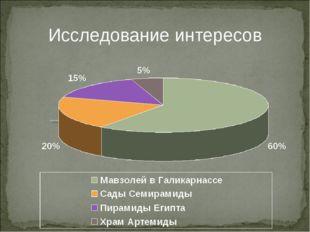 Исследование интересов