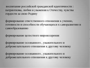воспитание российской гражданской идентичности : патриотизма, любви и уважен