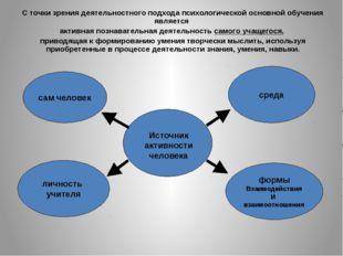 Источник активности человека сам человек личность учителя среда формы Взаимо