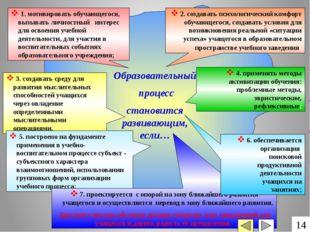 1. мотивировать обучающегося, вызывать личностный интерес для освоения учебн