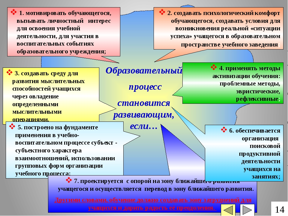 1. мотивировать обучающегося, вызывать личностный интерес для освоения учебн...