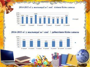 2014-2015 оқу жылындағы қазақ тілінен білім сапасы 2014-2015 оқу жылындағы қа