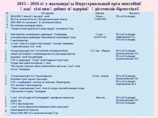 2015 – 2016 оқу жылындағы Индустриальный орта мектебінің қазақ тілі мен әдеби