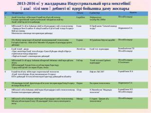 2013-2016 оқу жалдарына Индустриальный орта мектебінің қазақ тілі мен әдебиет
