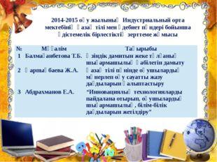 2014-2015 оқу жылының Индустриальный орта мектебінің қазақ тілі мен әдебиет