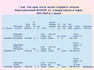 Қазақ тілі, орыс тілі және шет тілдерін оқытатын Индустриальный ЖОББМ мұғалім