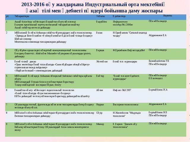 2013-2016 оқу жалдарына Индустриальный орта мектебінің қазақ тілі мен әдебиет...