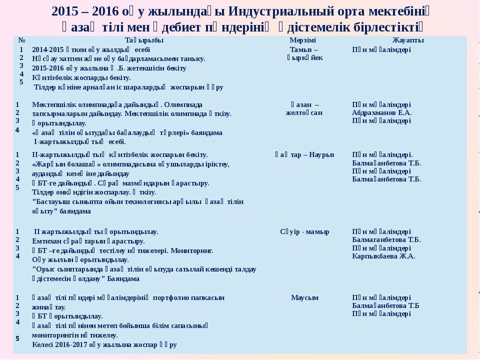 2015 – 2016 оқу жылындағы Индустриальный орта мектебінің қазақ тілі мен әдеби...