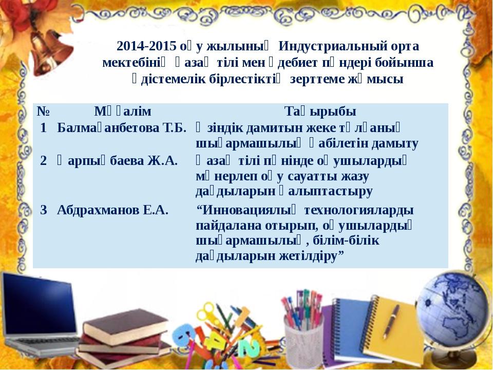 2014-2015 оқу жылының Индустриальный орта мектебінің қазақ тілі мен әдебиет...