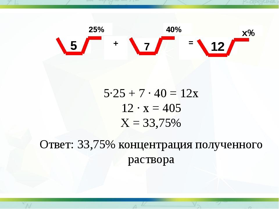 12 7 5 + 40% 25% = х% 5∙25 + 7 ∙ 40 = 12х 12 ∙ х = 405 Х = 33,75% Ответ: 33,7...