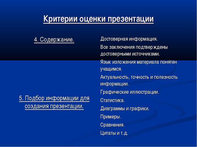 Критерии оценки презентации