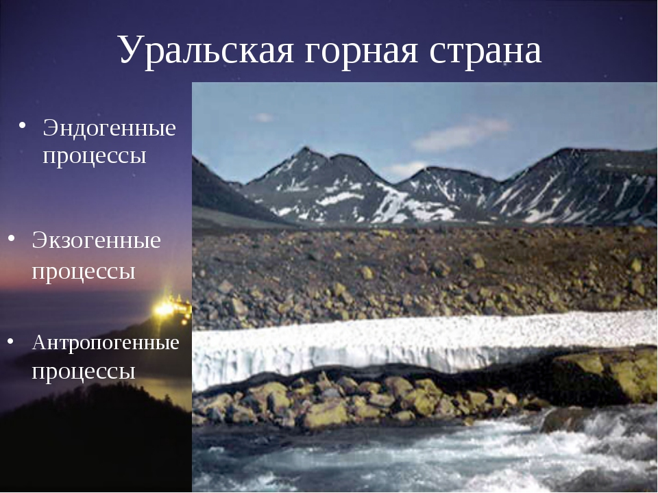 Уральская горная страна Эндогенные процессы Экзогенные процессы Антропогенные...