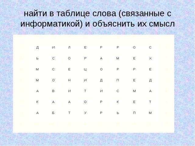 найти в таблице слова (связанные с информатикой) и объяснить их смысл ТИЛИ...