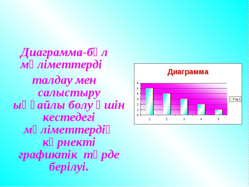 Диаграмма-бұл мәліметтерді талдау мен салыстыру ыңғайлы болу үшін кестедегі м...