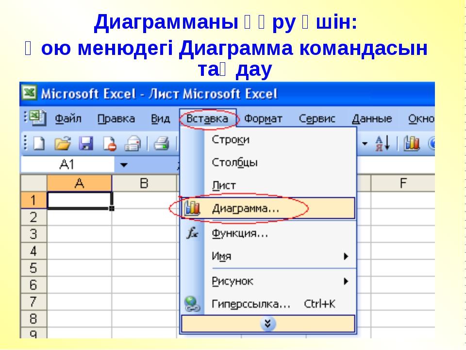 Диаграмманы құру үшін: Қою менюдегі Диаграмма командасын таңдау