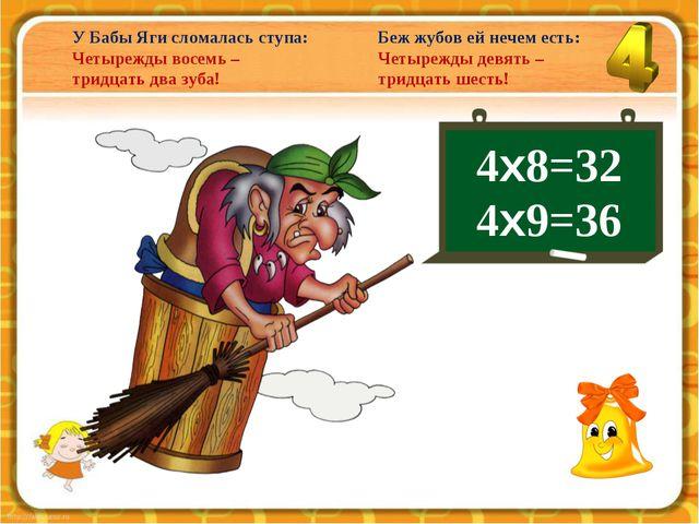 У Бабы Яги сломалась ступа: Четырежды восемь – тридцать два зуба! 4х8=32 4х9=...