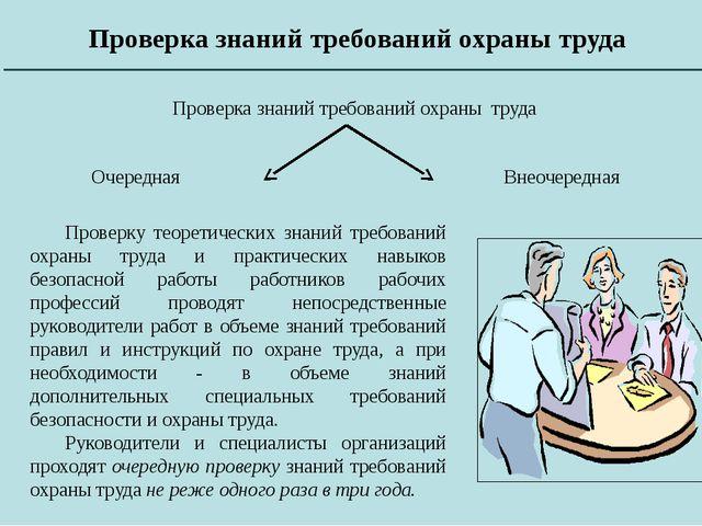 Проверка знаний требований охраны труда