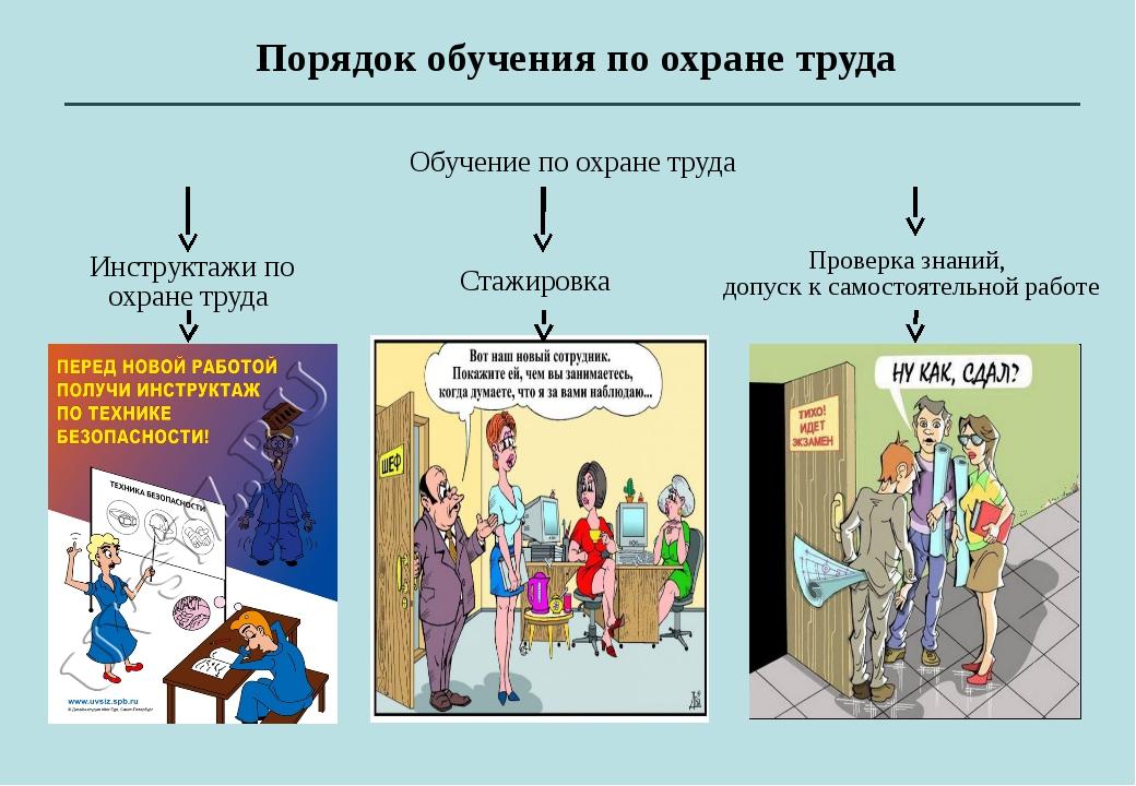 дітей вводный инструктаж картинки для презентации планете работают