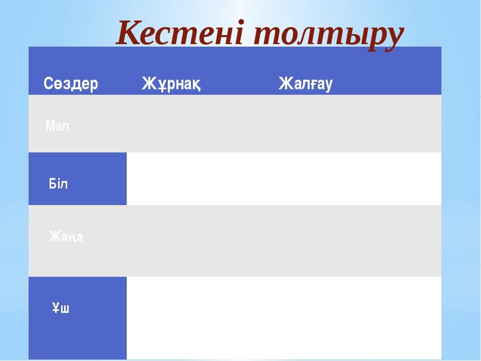Кестені толтыру  Сөздер  Жұрнақ  Жалғау Мал   Біл   Жаңа   Ұш