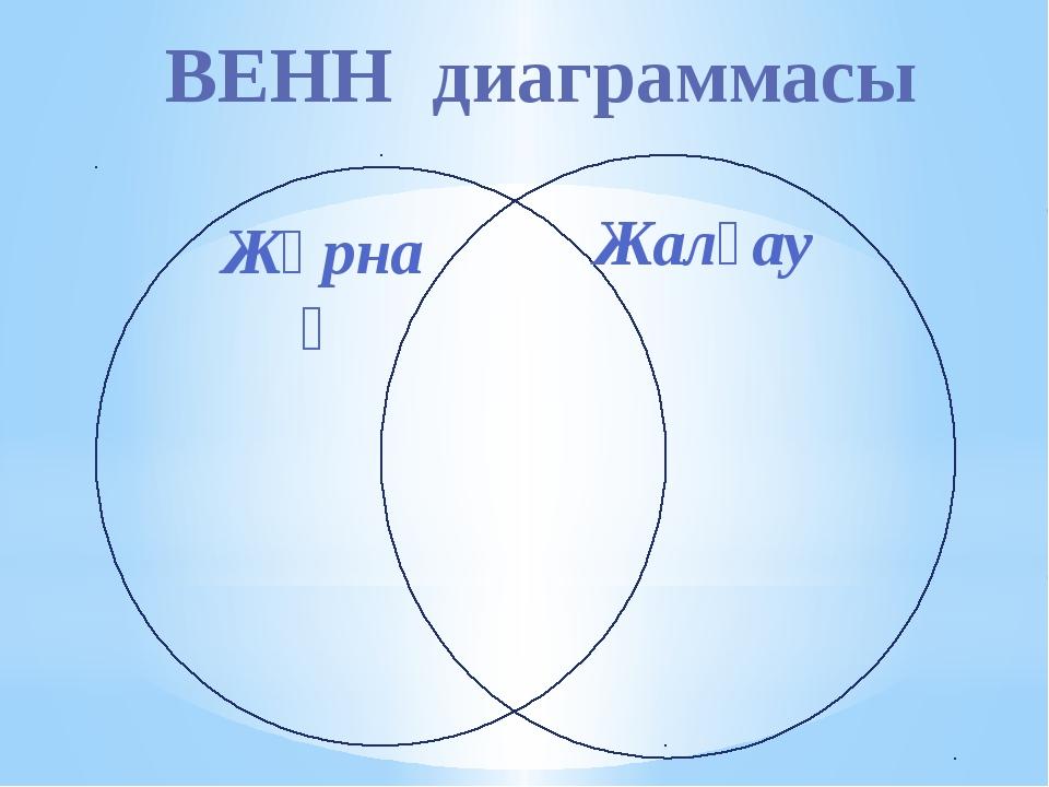 ВЕНН диаграммасы Жұрнақ Жалғау