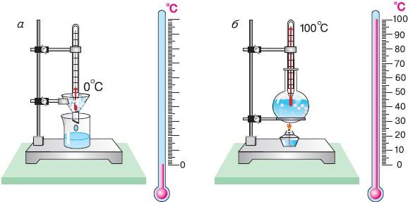 http://www.tepka.ru/fizika_6/94.jpg
