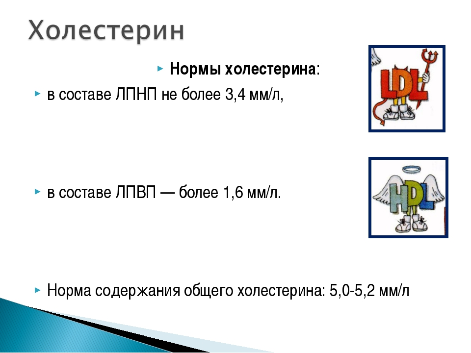 Нормы холестерина: в составе ЛПНП не более 3,4 мм/л, в составе ЛПВП — более 1...
