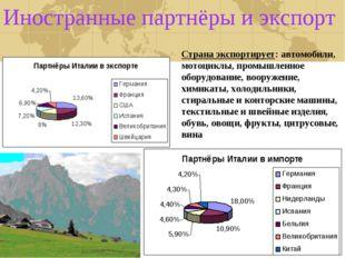 Иностранные партнёры и экспорт Страна экспортирует: автомобили, мотоциклы, пр