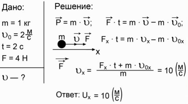 http://static.interneturok.cdnvideo.ru/content/konspekt_image/1939/4697be77a3e2914974441161eed45c60.jpg