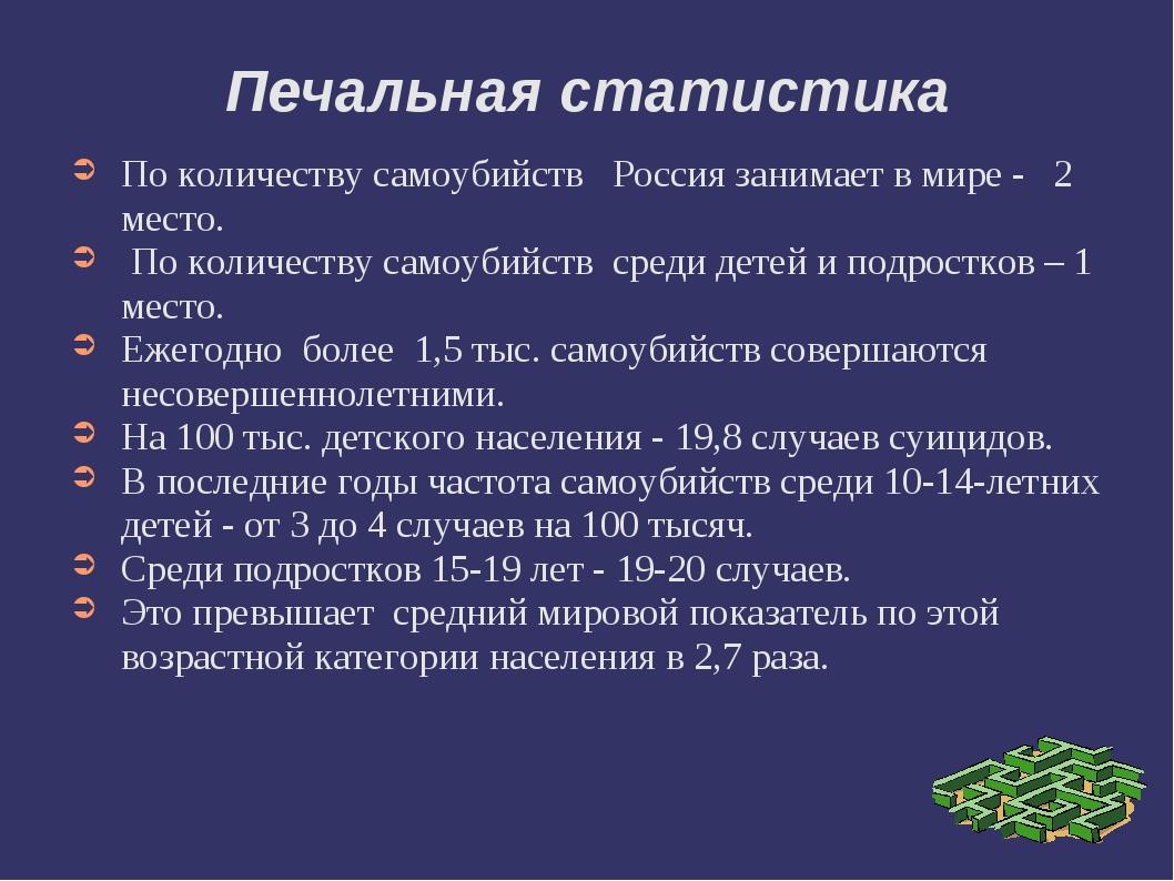 Печальная статистика По количеству самоубийств Россия занимает в мире - 2 мес...