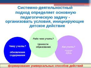 организовать условия, инициирующие детское действие Системно-деятельностны