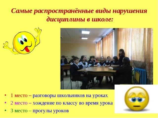 Самые распространённые виды нарушения дисциплины в школе: 1 место – разговоры...