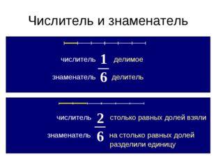 знаменатель на столько равных долей разделили единицу Числитель и знаменатель
